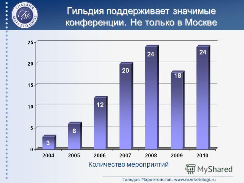 Гильдия Маркетологов. www.marketologi.ru Гильдия поддерживает значимые конференции. Не только в Москве Количество мероприятий