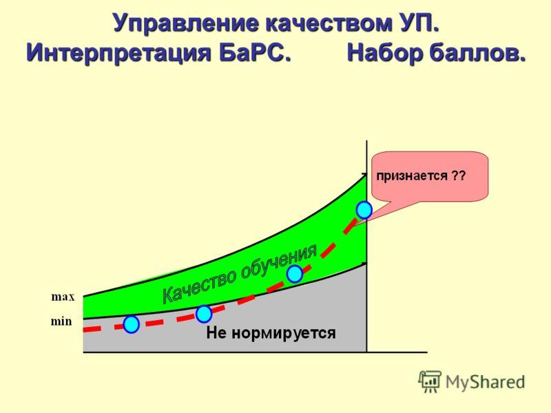 Управление качеством УП. Интерпретация БаРС. Набор баллов.
