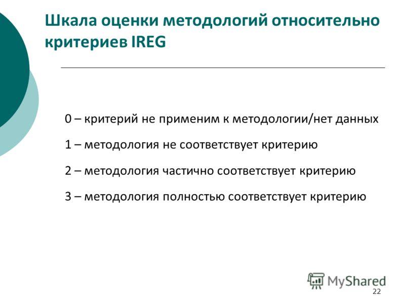 22 Шкала оценки методологий относительно критериев IREG 0 – критерий не применим к методологии/нет данных 1 – методология не соответствует критерию 2 – методология частично соответствует критерию 3 – методология полностью соответствует критерию