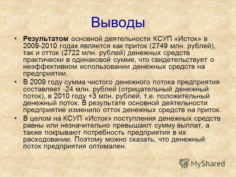 Выводы Результатом основной деятельности КСУП «Исток» в 2009-2010 годах является как приток (2749 млн. рублей), так и отток (2722 млн. рублей) денежных средств практически в одинаковой сумме, что свидетельствует о неэффективном использовании денежных