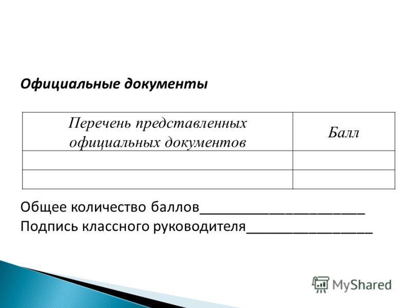 Официальные документы Общее количество баллов_____________________ Подпись классного руководителя________________ Перечень представленных официальных документов Балл