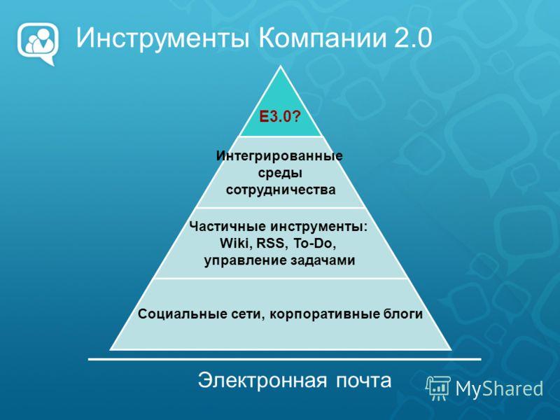 Инструменты Компании 2.0 Е3.0? Интегрированные среды сотрудничества Частичные инструменты: Wiki, RSS, To-Do, управление задачами Социальные сети, корпоративные блоги Электронная почта