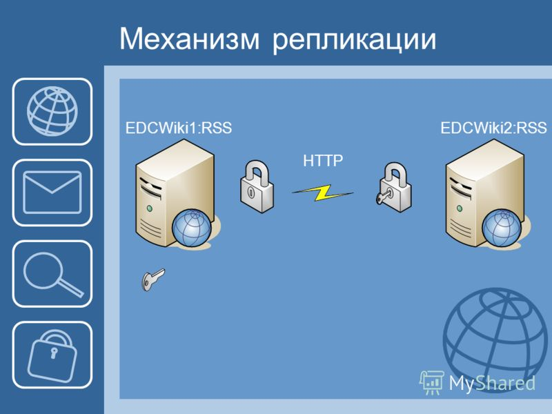 Механизм репликации EDCWiki1:RSSEDCWiki2:RSS HTTP