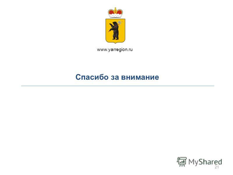 Спасибо за внимание www.yarregion.ru 21