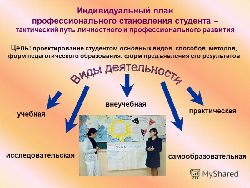Логика организации образовательного процесса как условие развития компетенций: способность - анализировать свой профессиональный уровень; - осваивать новые профессиональные знания и навыки; - работать с информацией; -проектировать свою профессиональн