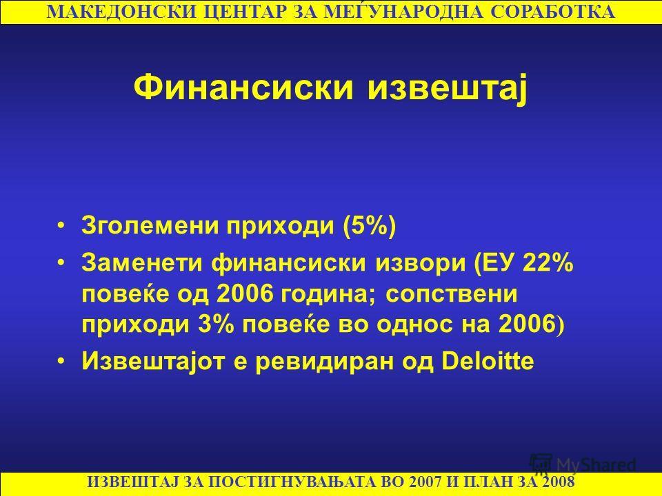 Финансиски извештај Зголемени приходи (5%) Заменети финансиски извори (ЕУ 22% повеќе од 2006 година; сопствени приходи 3% повеќе во однос на 2006) Извештајот е ревидиран од Deloitte МАКЕДОНСКИ ЦЕНТАР ЗА МЕЃУНАРОДНА СОРАБОТКА ИЗВЕШТАЈ ЗА ПОСТИГНУВАЊАТ