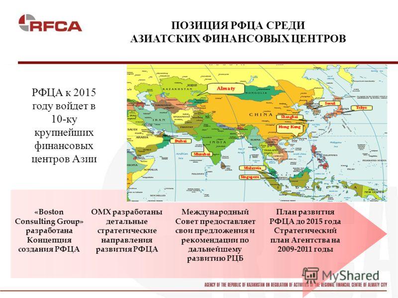 «Boston Consulting Group» разработана Концепция создания РФЦА OMX разработаны детальные стратегические направления развития РФЦА Международный Совет предоставляет свои предложения и рекомендации по дальнейшему развитию РЦБ План развития РФЦА до 2015
