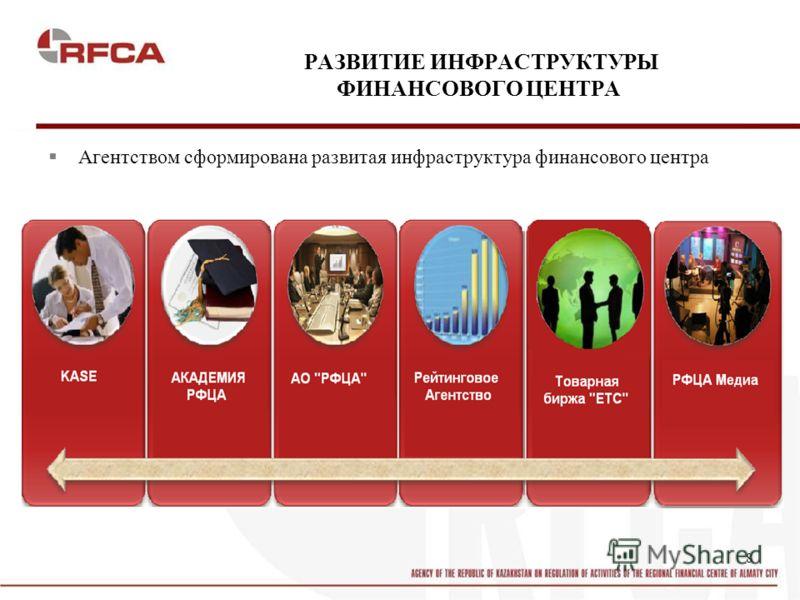 8 РАЗВИТИЕ ИНФРАСТРУКТУРЫ ФИНАНСОВОГО ЦЕНТРА Агентством сформирована развитая инфраструктура финансового центра