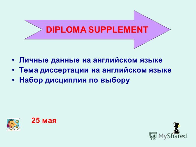 17 Личные данные на английском языке Тема диссертации на английском языке Набор дисциплин по выбору 25 мая DIPLOMA SUPPLEMENT