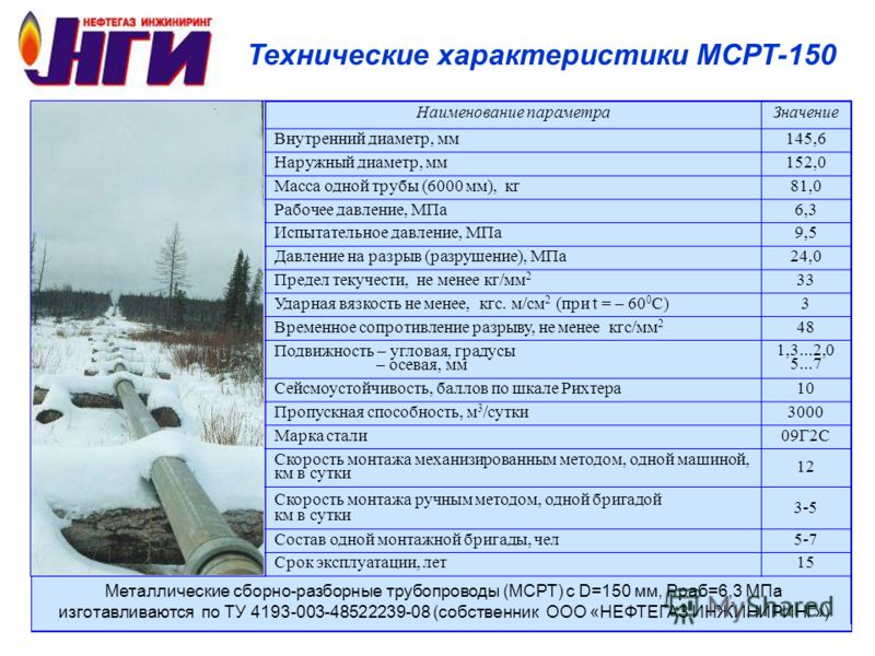 Технические характеристики МСРТ-150 Металлические сборно-разборные трубопроводы (МСРТ) с D=150 мм, Рраб=6,3 МПа изготавливаются по ТУ 4193-003-48522239-08 (собственник ООО «НЕФТЕГАЗ ИНЖИНИРИНГ») Наименование параметраЗначение Внутренний диаметр, мм14