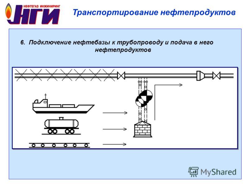 6. Подключение нефтебазы к трубопроводу и подача в него нефтепродуктов Транспортирование нефтепродуктов