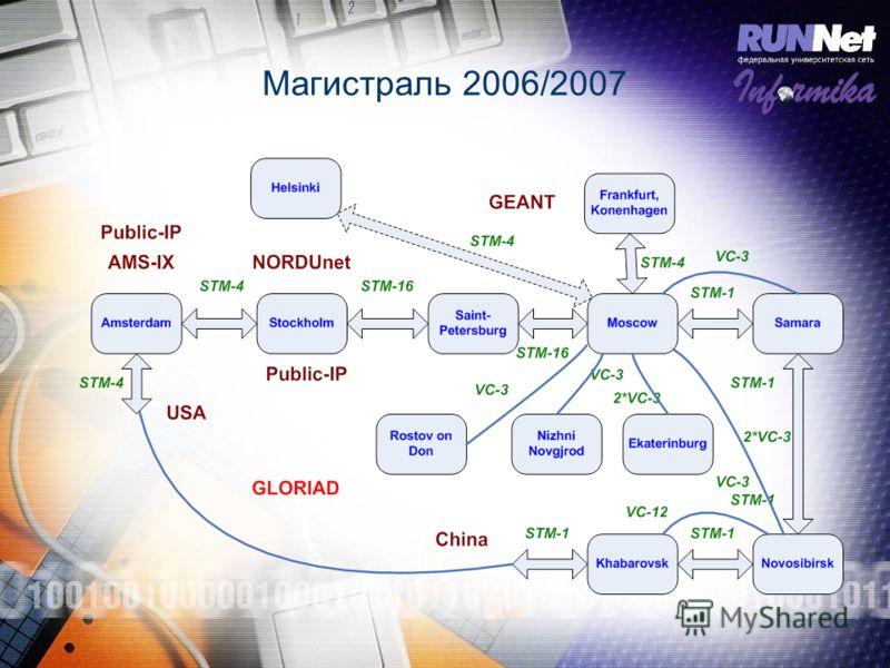 Магистраль 2006/2007