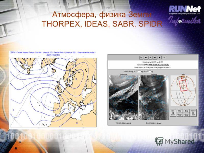 Атмосфера, физика Земли THORPEX, IDEAS, SABR, SPIDR