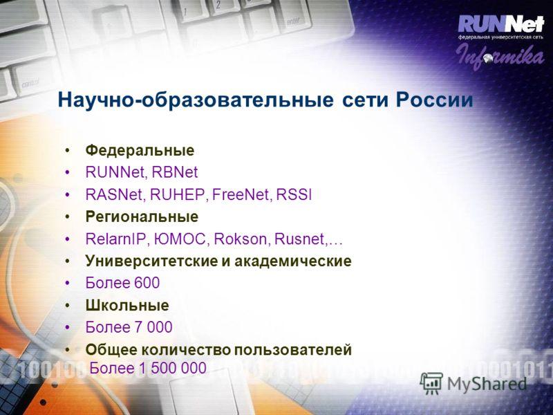 Научно-образовательные сети России Федеральные RUNNet, RBNet RASNet, RUHEP, FreeNet, RSSI Региональные RelarnIP, ЮМОС, Rokson, Rusnet,… Университетские и академические Более 600 Школьные Более 7 000 Общее количество пользователей Более 1 500 000