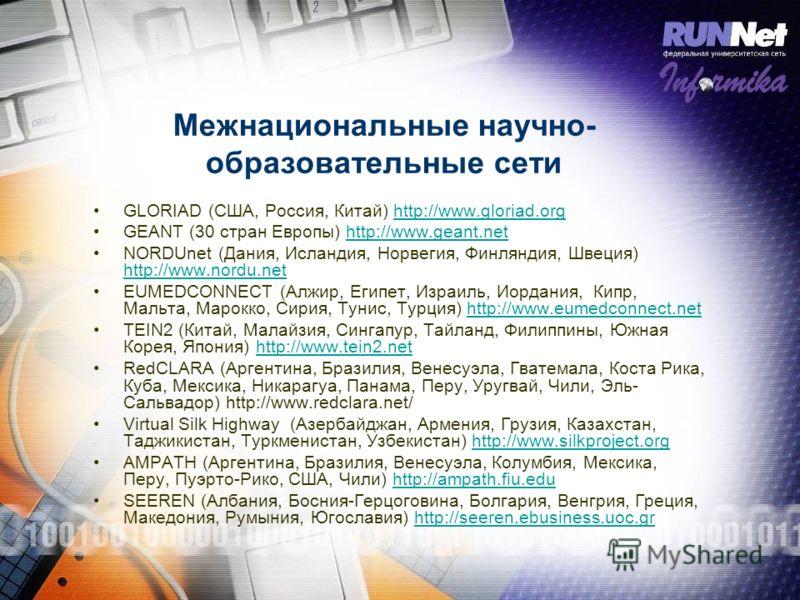 Межнациональные научно- образовательные сети GLORIAD (США, Россия, Китай) http://www.gloriad.orghttp://www.gloriad.org GEANT (30 стран Европы) http://www.geant.nethttp://www.geant.net NORDUnet (Дания, Исландия, Норвегия, Финляндия, Швеция) http://www