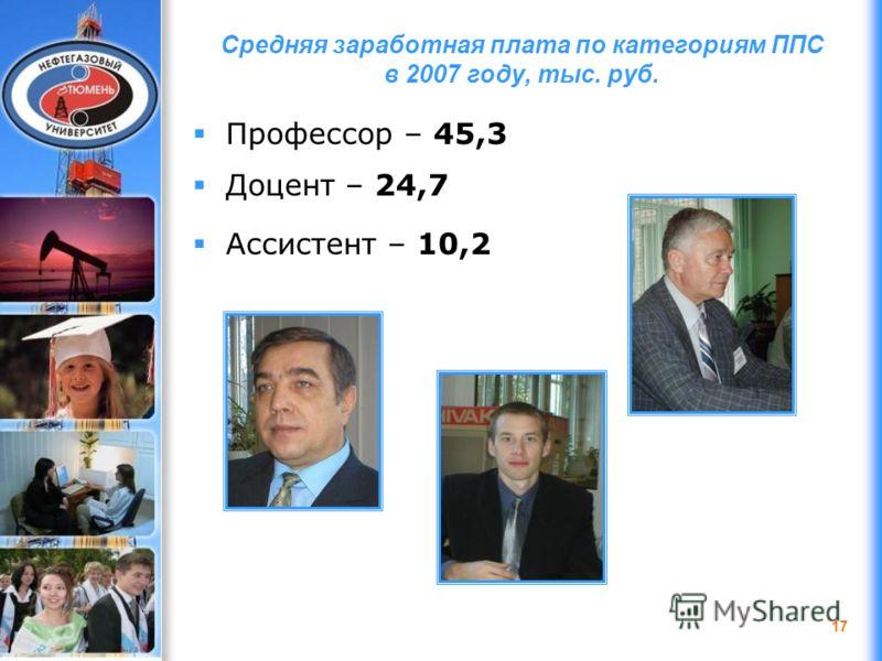 ДЭФИ 2006 Средняя заработная плата по категориям ППС в 2007 году, тыс. руб. Профессор – 45,3 Доцент – 24,7 Ассистент – 10,2 17