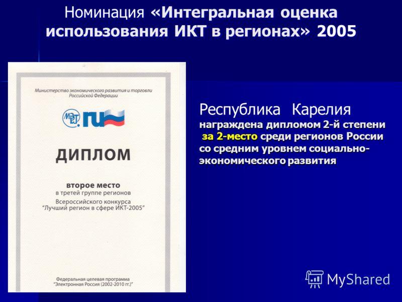 Номинация «Интегральная оценка использования ИКТ в регионах» 2005 Республика Карелия награждена дипломом 2-й степени за 2-место среди регионов России за 2-место среди регионов России со средним уровнем социально- экономического развития