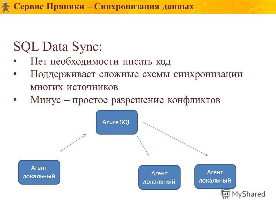 Сервис Пряники – Синхронизация данных SQL Data Sync: Нет необходимости писать код Поддерживает сложные схемы синхронизации многих источников Минус – простое разрешение конфликтов Агент локальный Azure SQL Агент локальный