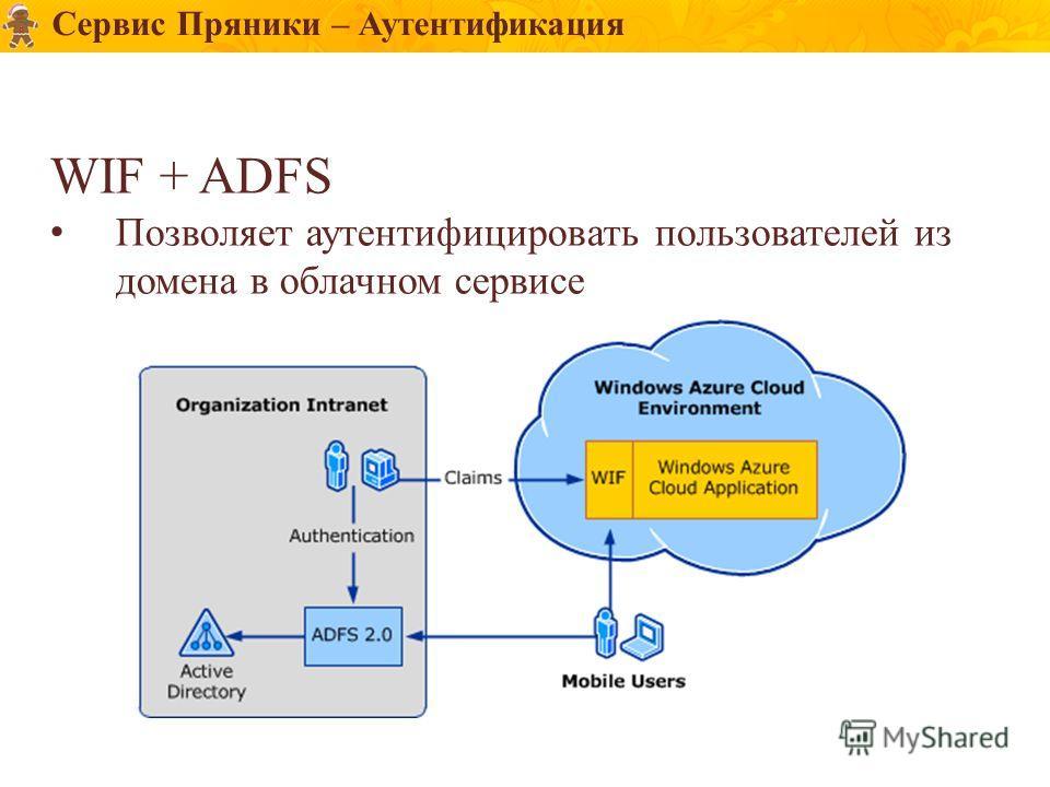Сервис Пряники – Аутентификация WIF + ADFS Позволяет аутентифицировать пользователей из домена в облачном сервисе