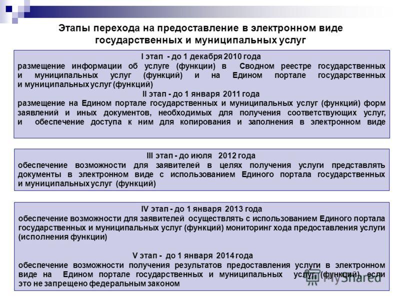 I этап - до 1 декабря 2010 года размещение информации об услуге (функции) в Сводном реестре государственных и муниципальных услуг (функций) и на Едином портале государственных и муниципальных услуг (функций) II этап - до 1 января 2011 года размещение