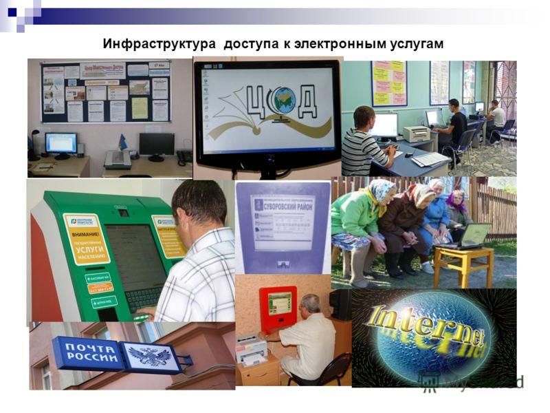 Инфраструктура доступа к электронным услугам