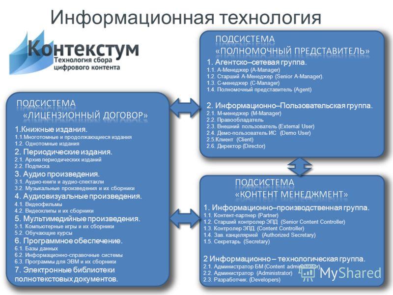 Информационная технология 1. Информационно–производственная группа. 1.1. Контент-партнер (Partner) 1.2. Старший контролер ЭПД (Senior Content Controller) 1.3. Контролер ЭПД. (Content Controller) 1.4. Зав. канцелярией (Authorized Secretary) 1.5. Секре