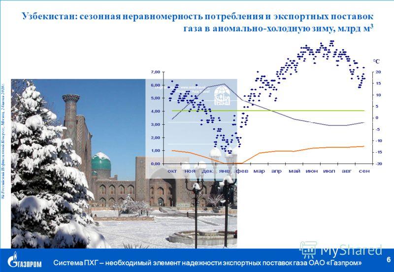 . 8й Российский Нефтегазовый Конгресс, Москва, 24 июня 2010 г. Система ПХГ – необходимый элемент надежности экспортных поставок газа ОАО «Газпром» 6 °С°С Узбекистан: сезонная неравномерность потребления и экспортных поставок газа в аномально-холодную