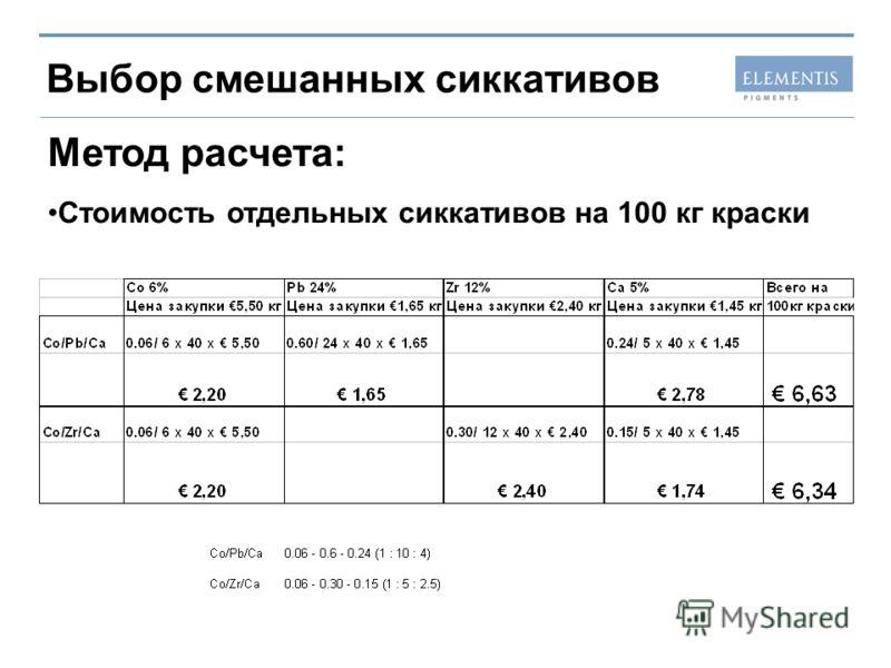 Выбор смешанных сиккативов Метод расчета: Стоимость отдельных сиккативов на 100 кг краски