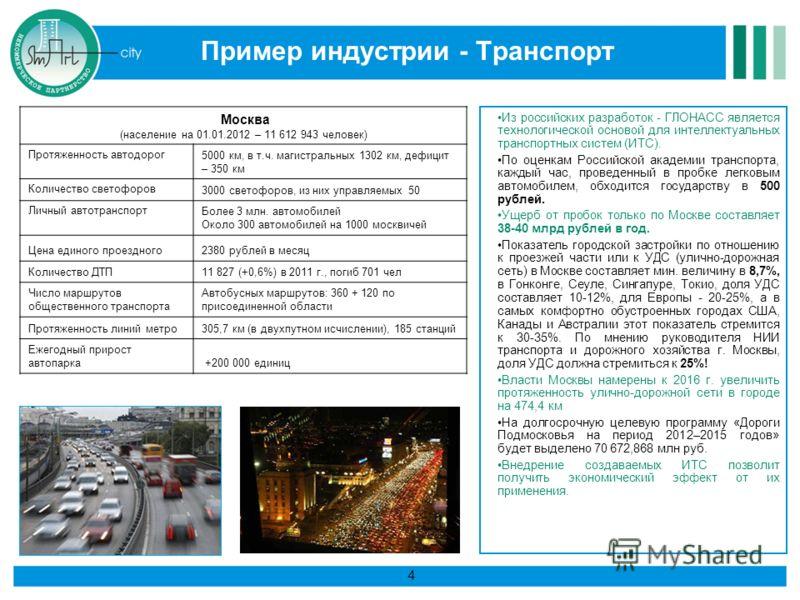 Пример индустрии - Транспорт Москва (население на 01.01.2012 – 11 612 943 человек) Протяженность автодорог5000 км, в т.ч. магистральных 1302 км, дефицит – 350 км Количество светофоров 3000 светофоров, из них управляемых 50 Личный автотранспортБолее 3