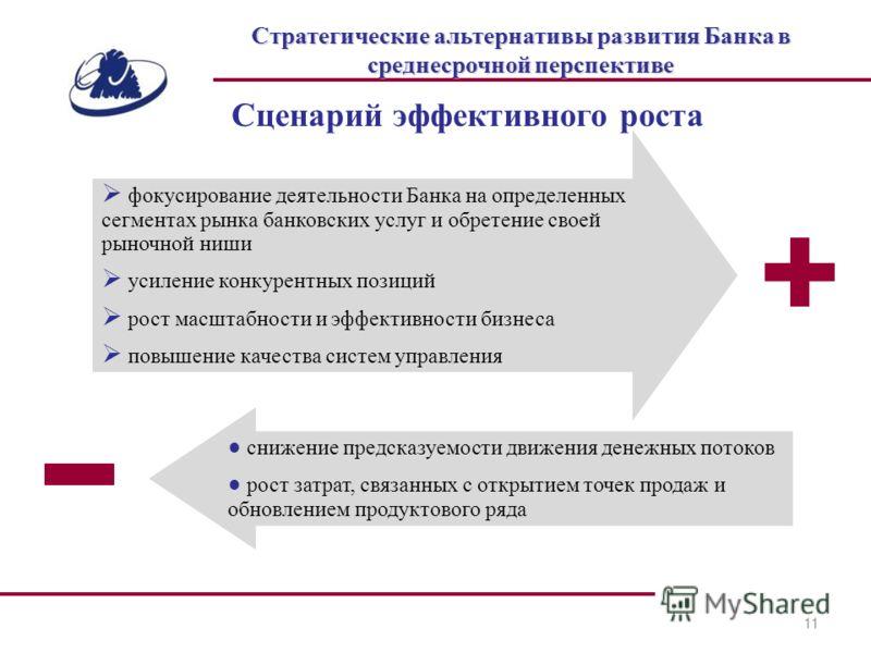 11 Стратегические альтернативы развития Банка в среднесрочной перспективе Сценарий эффективного роста фокусирование деятельности Банка на определенных сегментах рынка банковских услуг и обретение своей рыночной ниши усиление конкурентных позиций рост
