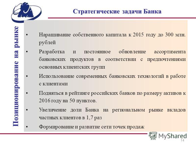 14 Стратегические задачи Банка Наращивание собственного капитала к 2015 году до 300 млн. рублей Разработка и постоянное обновление ассортимента банковских продуктов в соответствии с предпочтениями основных клиентских групп Использование современных б