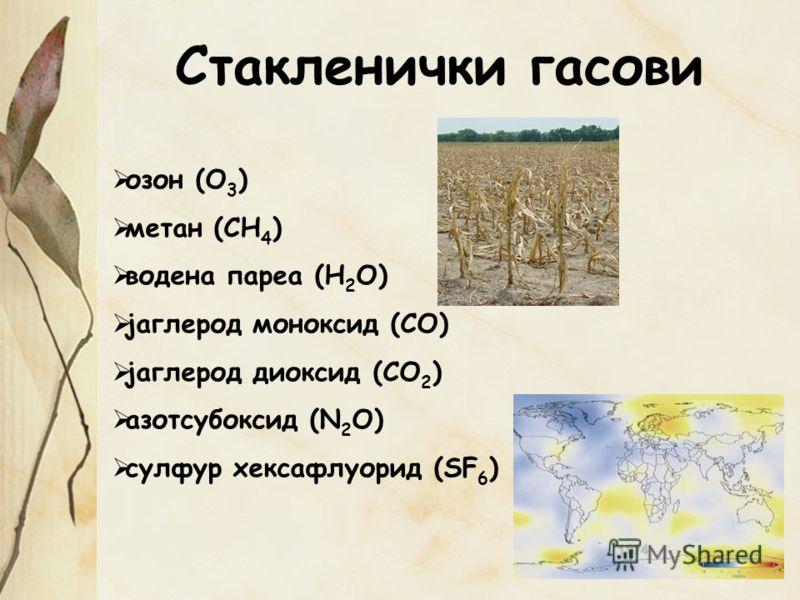 Горењето на фосилни горива со цел да се обезбеди енергија и да се ослободат големи количества на гасови во атмосферата (главно CO2), доведува до ефект на стаклена градина. Глобалното затоплување, кое се должи на ефектот на стаклена градина е проблем