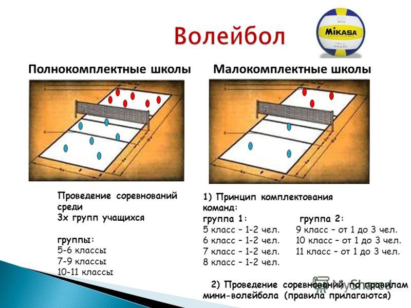 Полнокомплектные школыМалокомплектные школы 1) Принцип комплектования команд: группа 1: группа 2: 5 класс – 1-2 чел. 9 класс – от 1 до 3 чел. 6 класс – 1-2 чел. 10 класс – от 1 до 3 чел. 7 класс – 1-2 чел. 11 класс – от 1 до 3 чел. 8 класс – 1-2 чел.