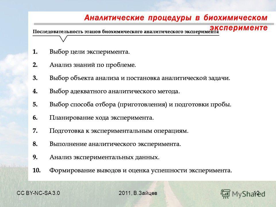 CC BY-NC-SA 3.02011, В.Зайцев12