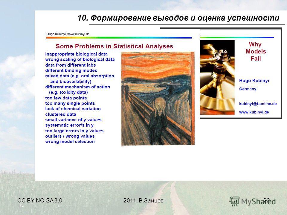 CC BY-NC-SA 3.02011, В.Зайцев22 10. Формирование выводов и оценка успешности