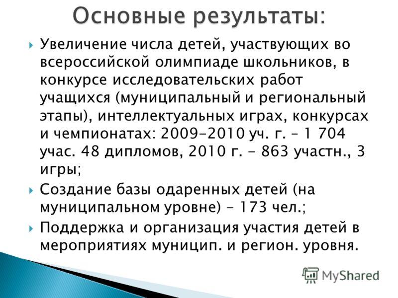 Увеличение числа детей, участвующих во всероссийской олимпиаде школьников, в конкурсе исследовательских работ учащихся (муниципальный и региональный этапы), интеллектуальных играх, конкурсах и чемпионатах: 2009-2010 уч. г. – 1 704 учас. 48 дипломов,
