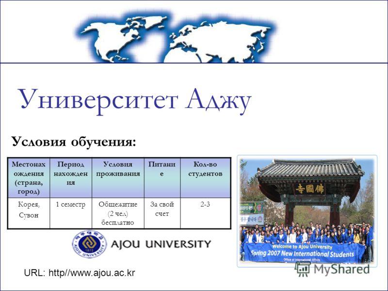 Университет Аджу Местонах ождения (страна, город) Период нахожден ия Условия проживания Питани е Кол-во студентов Корея, Сувон 1 семестрОбщежитие (2 чел) бесплатно За свой счет 2-3 Условия обучения: URL: http//www.ajou.ac.kr