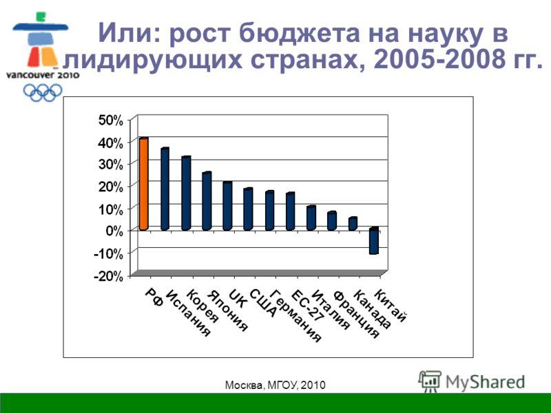 Москва, МГОУ, 2010 Или: рост бюджета на науку в лидирующих странах, 2005-2008 гг.