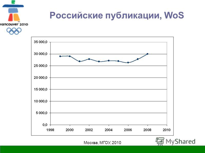 Москва, МГОУ, 2010 Российские публикации, WoS
