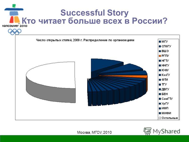 Москва, МГОУ, 2010 Successful Story Кто читает больше всех в России?