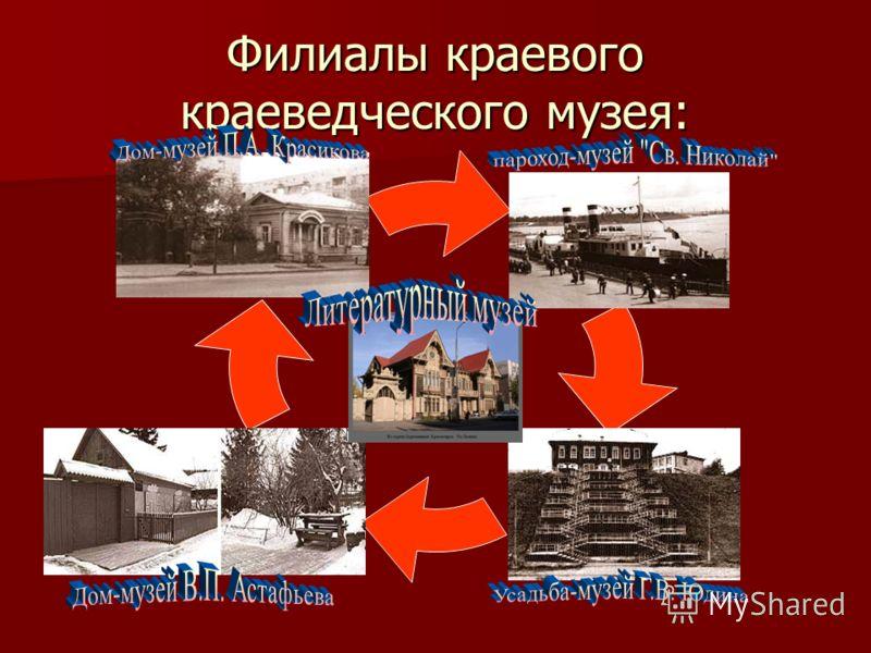 Филиалы краевого краеведческого музея: