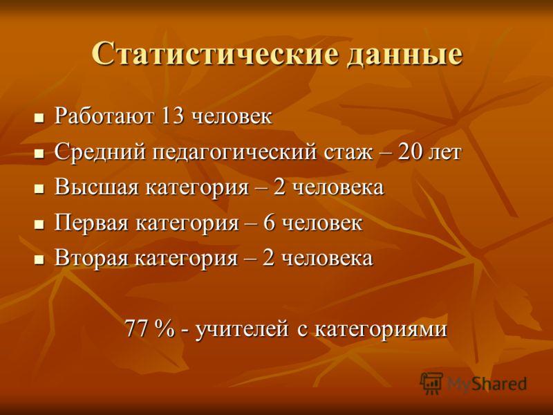 Статистические данные Работают 13 человек Средний педагогический стаж – 20 лет Высшая категория – 2 человека Первая категория – 6 человек Вторая категория – 2 человека 77 % - учителей с категориями