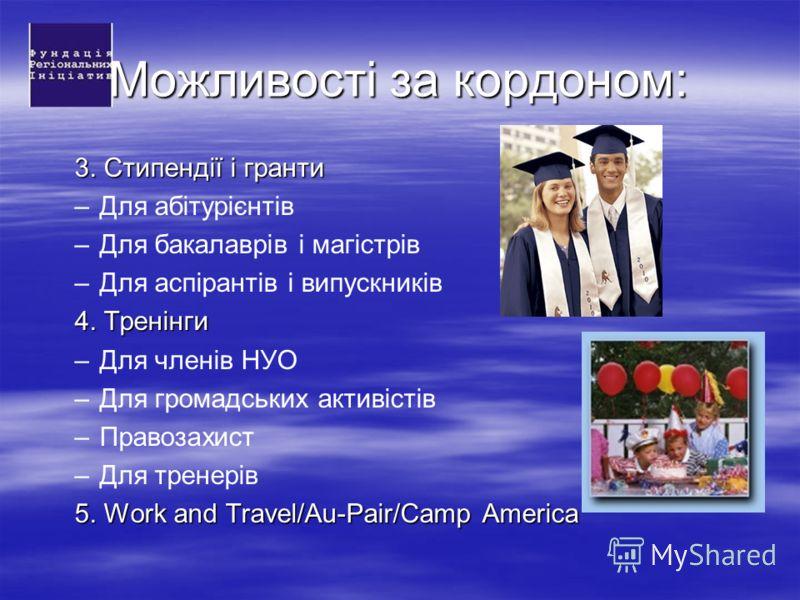 Можливості за кордоном: 3. Стипендії і гранти – –Для абітурієнтів – –Для бакалаврів і магістрів – –Для аспірантів і випускників 4. Тренінги – –Для членів НУО – –Для громадських активістів – –Правозахист – –Для тренерів 5. Work and Travel/Au-Pair/Camp