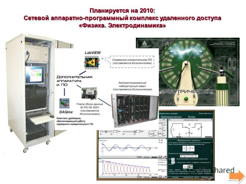 Планируется на 2010: Сетевой аппаратно-программный комплекс удаленного доступа «Физика. Электродинамика»