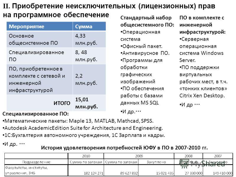 II. Приобретение неисключительных (лицензионных) прав на программное обеспечение МероприятиеСумма Основное общесистемное ПО 4,33 млн.руб. Специализированное ПО 8, 48 млн.руб. ПО, приобретенное в комплекте с сетевой и инженерной инфраструктурой 2,2 мл