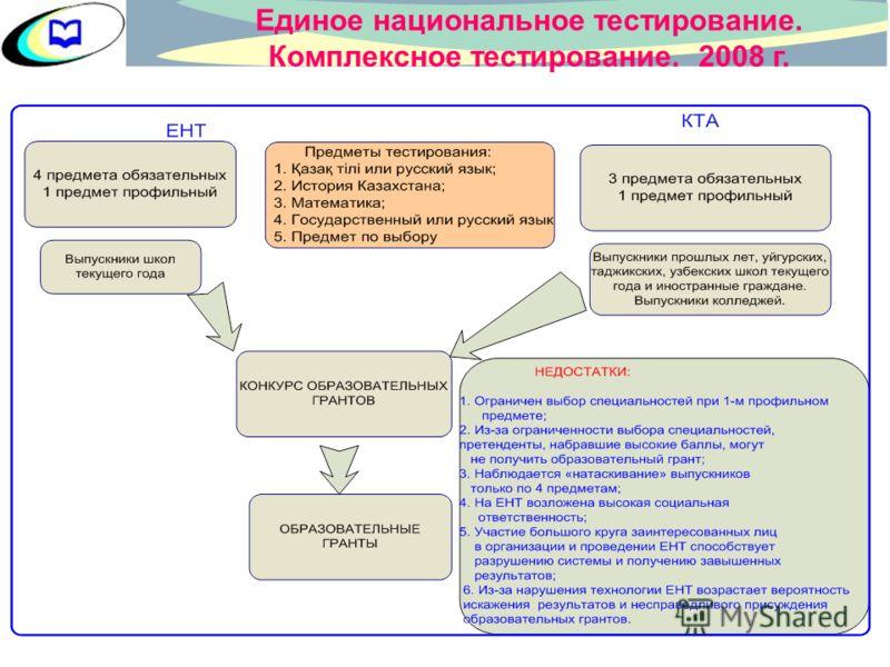 1 Подготовка экзаменационных материалов и их доставка до ППЕНТ