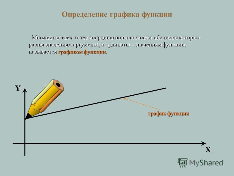 Определение графика функции Множество всех точек координатной плоскости, абсциссы которых равны значениям аргумента, а ординаты – значениям функции, называется графиком функции. Множество всех точек координатной плоскости, абсциссы которых равны знач