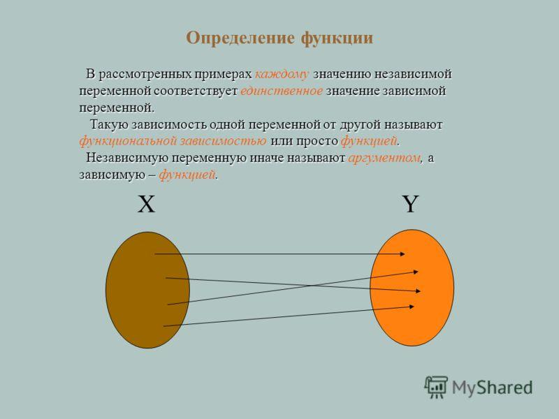 Определение функции В рассмотренных примерах значению независимой переменной соответствует значение зависимой переменной. В рассмотренных примерах каждому значению независимой переменной соответствует единственное значение зависимой переменной. Такую