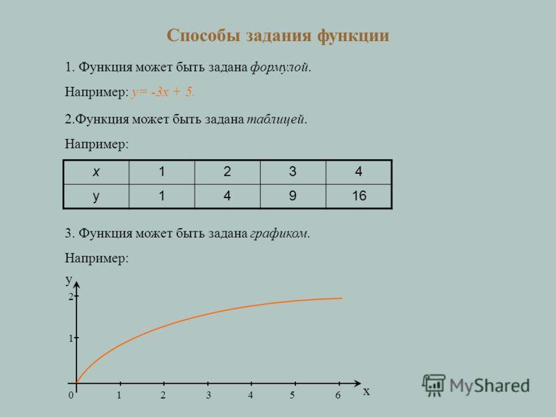 Способы задания функции 3. Функция может быть задана графиком. Например: x1234 y14916 1. Функция может быть задана формулой. Например: y= -3x + 5. 2.Функция может быть задана таблицей. Например: y 0 x 123456 1 2