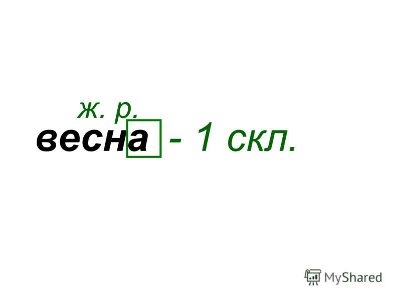 весна ж. р. - 1 скл.